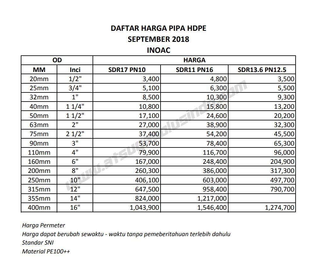 Harga pipa HDPE terbaru 2019|jual pipa hdpe murah